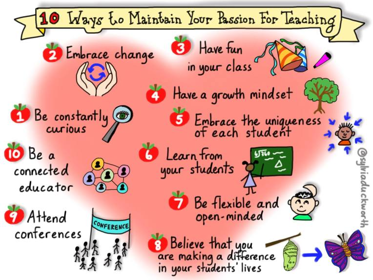 10 Ways to Maintain Passion for Teaching